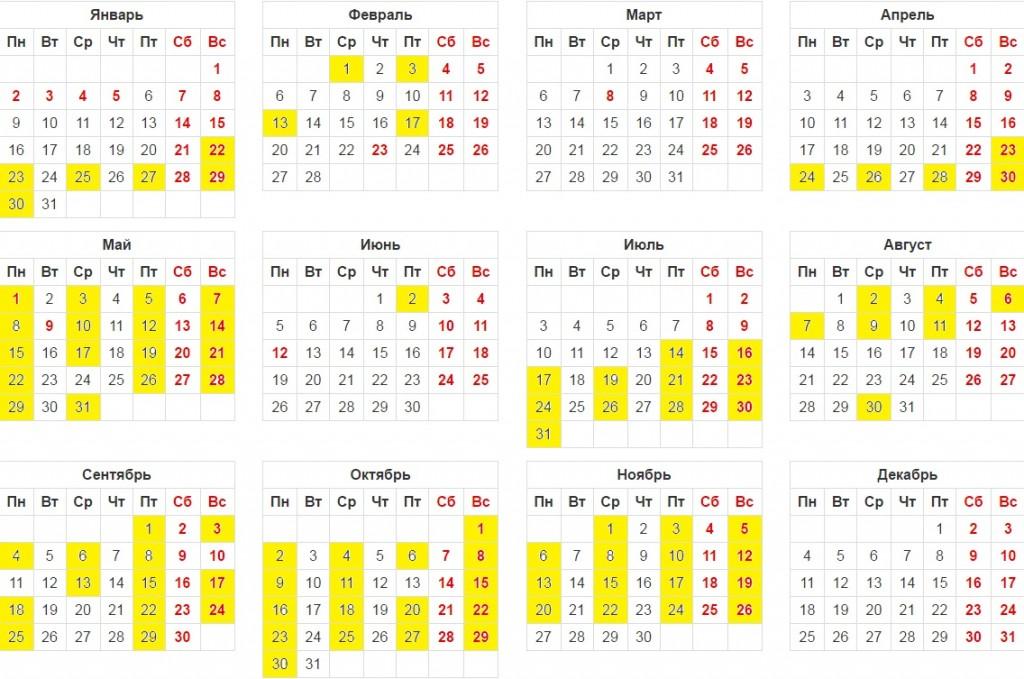 Календарь благоприятных неблагоприятных дат